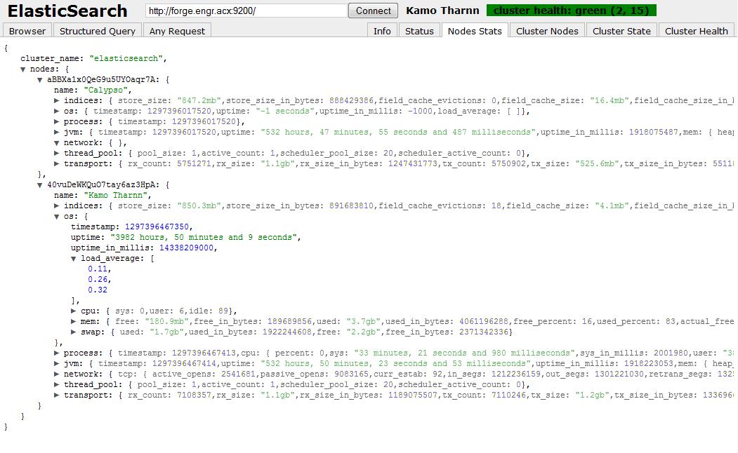 http://mobz.github.io/elasticsearch-head/screenshots/nodestats.png